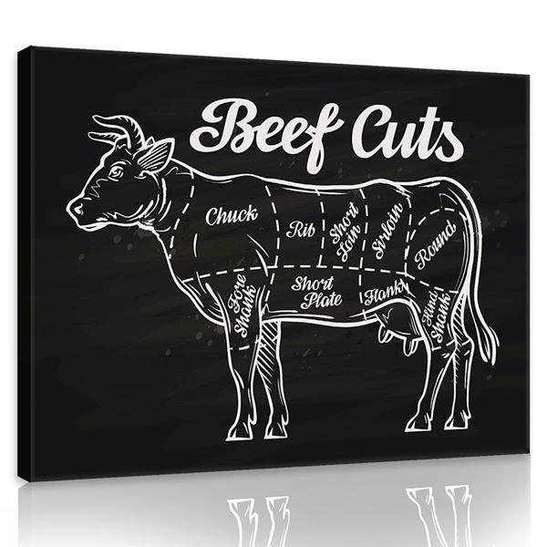 Obrazek Beef Cuts